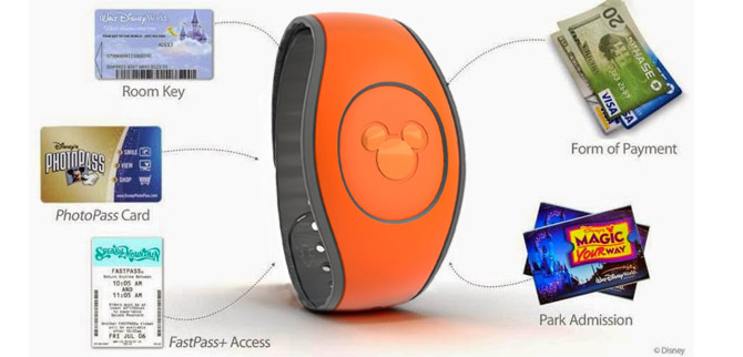applications of Disney's MagicBand
