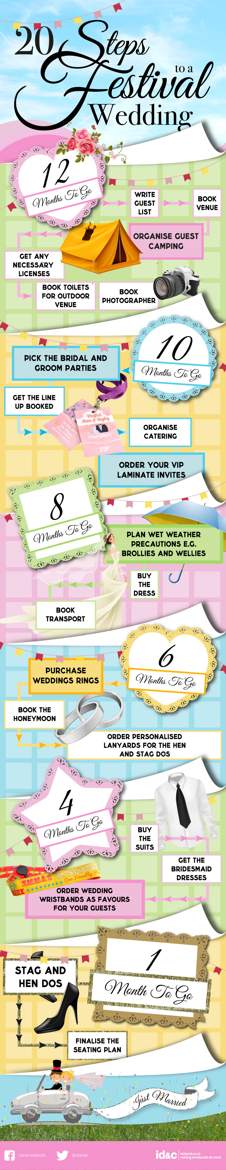 twenty steps to a festival wedding