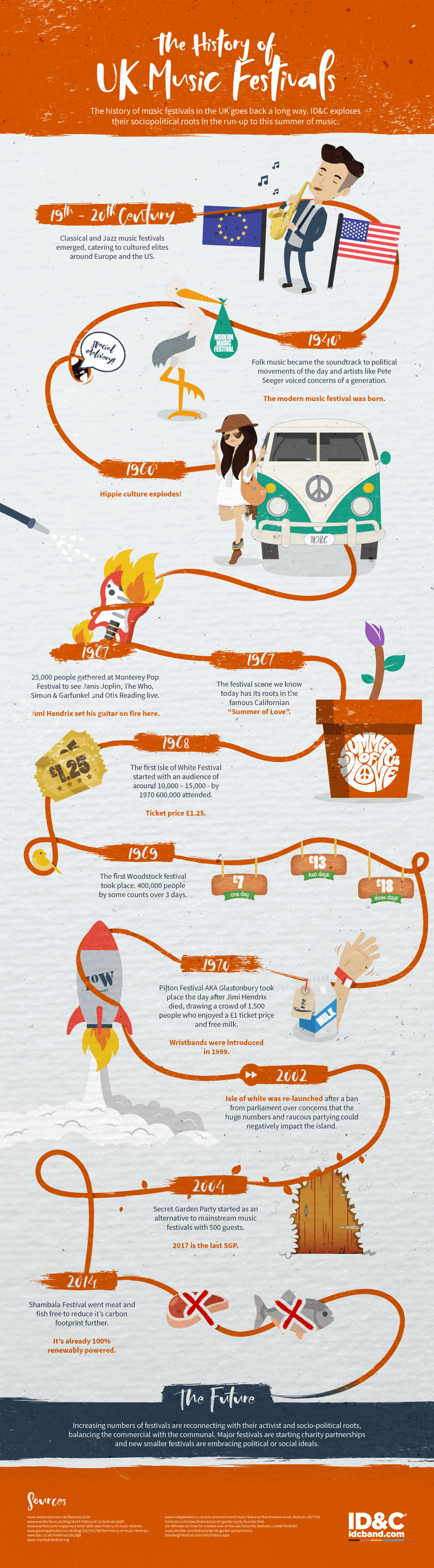 IDC-history-of-music-festivals-infographic-min