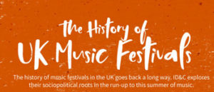 Infographic: The History of UK Music Festivals