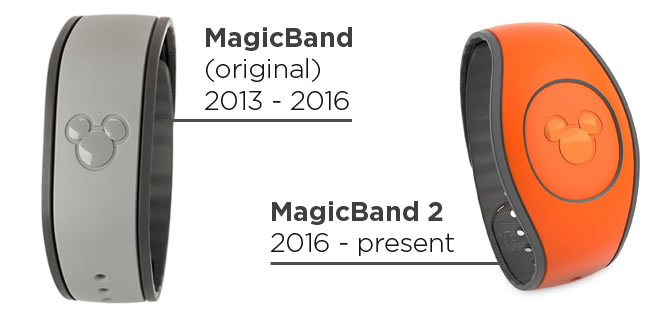 How the MagicBand design has changed over the years